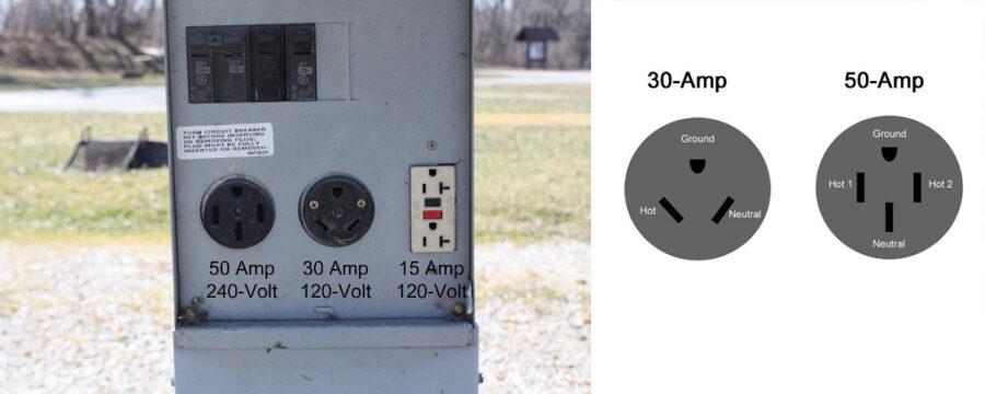 Два типа кемпинговых розеток в США: на 30А и 50А