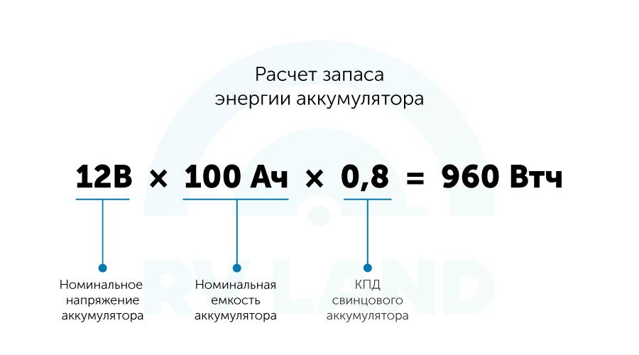 Расчет запаса энергии аккумулятора: 12В × 100 Ач × 0,8 = 960 Втч